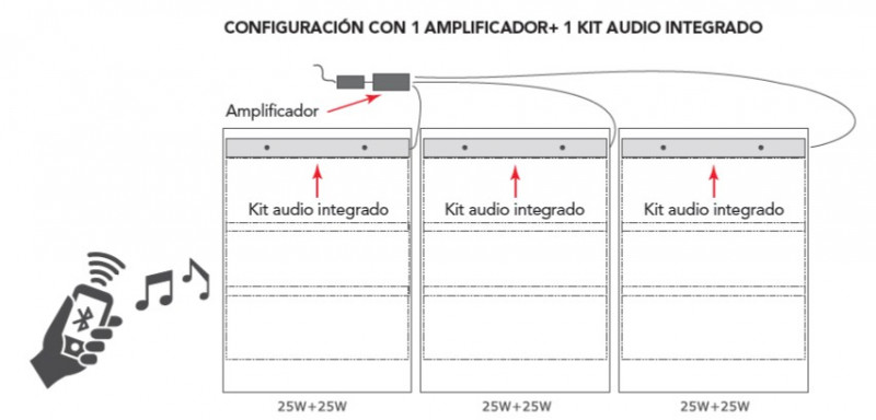 Audio system integrated in the rear profiles